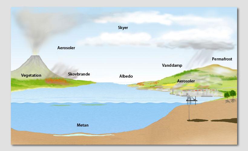 illustrationer af vand
